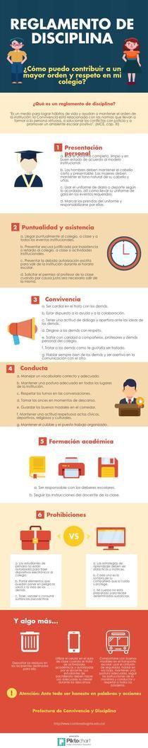 Reglamento de disciplina   Piktochart Infographic Editor