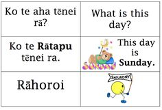 Springston Te Reo : Days of the Week and Months of the year Teaching Activities, Teaching Reading, Teaching Resources, Learning Cards, Kids Learning, Learning Tools, Maori Words, Class Displays, School Plan