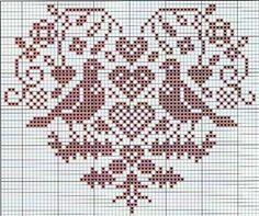 Cross Stitch Freebies | vogelhart | Cross stitch freebies