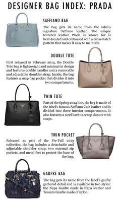 DESIGNER BAG INDEX: PRADA | Fashion - Style Report | Stylebible.ph