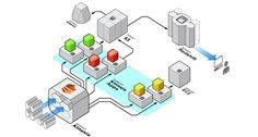 Amazon Kinesis Data Streams as a big data solution Big Data, Get Started, Floor Plans, Amazon, Learning, Architecture, Programming, Arquitetura, Amazons