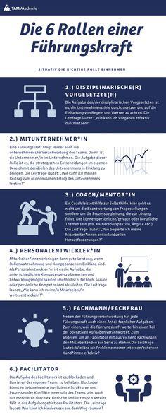 Situativer Führungsstil: Praxistipps für situatives Führen