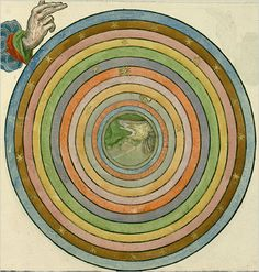 Illustration of the fourth day of creation from the book of Genesis showing the hand of God and a diagram of the Ptolemaic conception of the universe. From The Nuremberg Chronicle circa 1493 Days Of Creation, Book Of Hours, Collaborative Art, Medieval Art, Eye Art, Sacred Art, Illuminated Manuscript, Ancient Art, Graphic Design Illustration