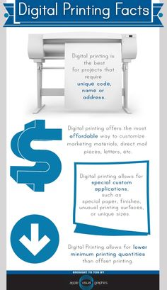 Digital printing is the best for projects that require unique code, name or address. Digital printing offers the most affordable way to customize marketing materials, direct mail pieces, letters, etc. Digital printing allows for special custom applications, such as special paper, finishes, unusual printing surfaces, or unique sizes. Digital Printing allows for lower minimum printing quantities than offset printing. This infographic has been brought to you by Apple Visual Graphics. Apple…