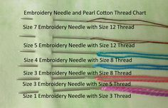 Embroidery Thread Weight Chart Sewing Needle And Thread Chart Note Brands Of Needles Embroidery Stitches Tutorial, Embroidery Needles, Hand Embroidery Patterns, Embroidery Techniques, Embroidery Applique, Cross Stitch Embroidery, Sewing Needles, Sewing Needle Sizes, Embroidery Sampler