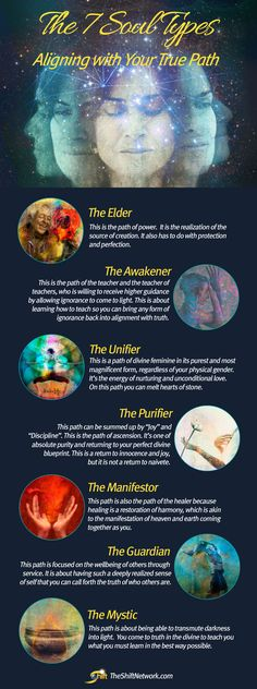 The 7 Soul Types: Aligning with Your True Path - Did you know that challenges in life are in fact caused by being out of soul alignment? Discover your unique soul path and rediscover who you truly are by checking out the 7 types in the infographic above a Reiki, Karma, Walking Meditation, Meditation Quotes, E Mc2, After Life, Psychic Abilities, Mind Body Soul, Spiritual Awakening