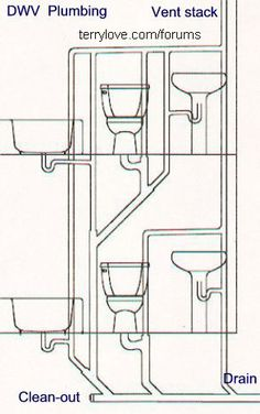 653 Best Toilets images in 2019 | Toilets, Plumbing, Powder Room