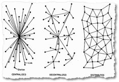 Why Decentralized Energy and Internet Makes Sense, by cofounder Sameer Halai