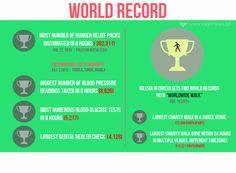 Iglesia Ni Cristo Accomplishments and Infographics 2014 - World Records