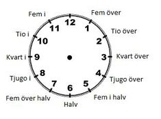 Daily Read to Someone - clock partners Read To Someone, Face Template, Clock Template, Learn Swedish, Listen To Reading, Swedish Language, Math Classroom, Classroom Ideas, Daily 5
