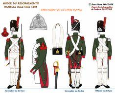 Guardia Reale Rgt. fanteria Btg. granatieri 1806