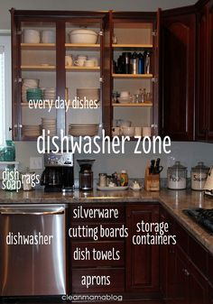 Organize your kitchen logically by creating zones. Makes great sense of space and maximizes storage potential!