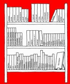 La Bible est une bibliothèque