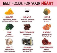 Foods For Heart Health, Heart Healthy Diet, Heart Healthy Recipes, Healthy Snacks, Healthy Eating, Smart Snacks, Health Foods, Clean Eating, Health And Nutrition