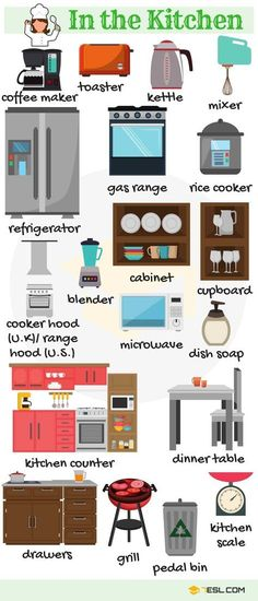 Kitchen Objects Vocabulary in English English Tips, English Study, English Words, English Lessons, English Grammar, Learn English, English Resources, English Language Learning, Teaching English