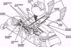 Image Result For Craftsman 50 Mower Deck Belt Diagram Yard Machine Lawn Tractor Mower