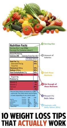Nutrition Label Tips karadelaney: If you are currently trying to shape up, increase your energy levels, or trying to lose weight, one of the best places to start is by looking at the food labels on your groceries. Fast Weight Loss, Healthy Weight Loss, Weight Loss Tips, How To Lose Weight Fast, Reduce Weight, Losing Weight, Fat Fast, Lose Fat, Healthy Tips