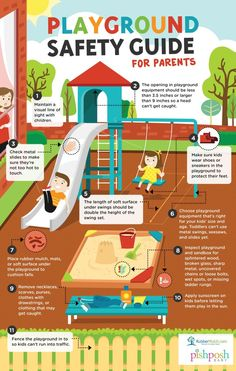 Kids Health It's always good to have a safety guide for a playground, The kids safety is important even during recess. - Tips for playground safety! Summer Safety, Safety Week, Safety Rules, Home Safety Tips, Babies R Us, Playground Safety, Playground Rules, Preschool Playground, Backyard Trampoline