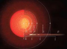 Dimensioni della stella Antares Antares, al centro della costellazione dello Scorpione con il suo caratteristico colore rosso-arancio che la fa risal...