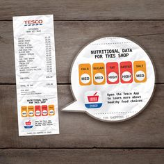 Nutrition Facts   This Brilliantly Simple Graphic Turns Your Grocery Receipts Into A Health Tool. Hayden Peek