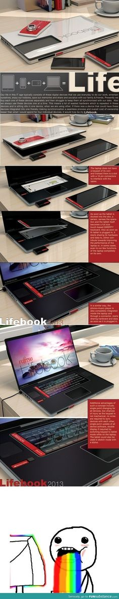 Laptop with a removable tablet as the keyboard, a slot for a cell phone and a camera attached to the laptop lid. How cool would that be if the operating system was also agreeable?