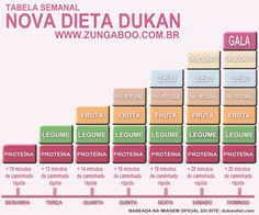 Aprenda fazer a nova versão da dieta dukan. Baixe a Escada Nutricional. Nova Dieta Dukan, Dieta Paleo, Dukan Diet, Low Carb Diet, Healthy Tips, How To Stay Healthy, Fitness Diet, Health Fitness, Detoxification Diet