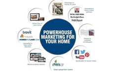 Integrated Marketing System - Homes and Land of Montreal Of Montreal, Real Estate Services, Hot Pads, Integrity, Home Buying, The Neighbourhood, Advertising, Social Media, Marketing