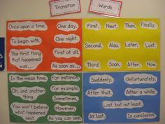 Transition words activity - Write a class story... Make sure to discuss words/phrases prior to activity so students know what they mean and when they're used in various situations. Categorize transition words into beginning, middle, and ending word baggies. Have students pick transition words/phrases out of each bag while writing the story to develop the plot and apply the skill.