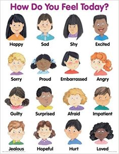 Emotion Faces Pdf Face Feelings Chart Emotional Chart Children Child Feelings Chart Printable Emotions Chart For Children's Feelings Chart Emotions Preschool, Emotions Activities, Preschool Activities, Teaching Emotions, English Activities, Letter Activities, Preschool Worksheets, Feelings Chart, Feelings And Emotions