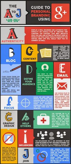 Personal Branding Tips Google Plus, Interactive Map, Personal Branding, Business Tips, Finding Yourself, Content, Learning, Words, Ux Design