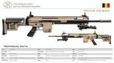 FN Herstal - FN MK 20 SSR