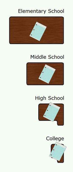 so true! :/