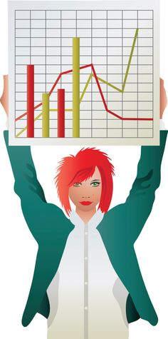 A Statistical Analysis of Marketing Trends – Part 2