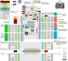Due pinout diagram - Arduino Forum
