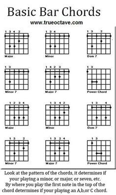One Direction Night Changes Guitar Chords | Piano notes ...