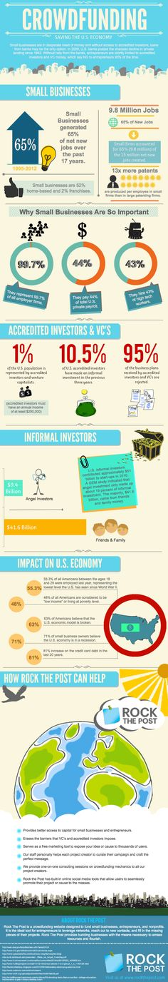 Crowdfunding: Saving the U.S. Economy [INFOGRAPHIC] - Forbes