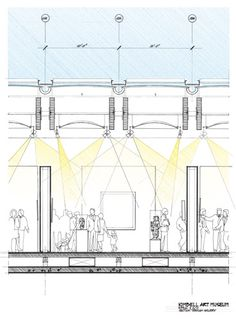 Kimbell Art Museum Addition | Renzo Piano Building Workshop ...