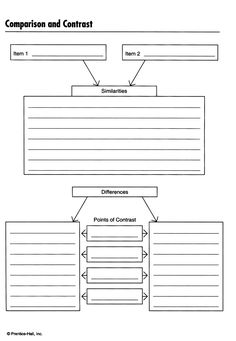 here is a set of graphic orgainzers you can use when comparing and  compare contrast graphic organizer graphic organizers