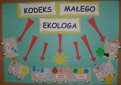 kodeks ekologiczny przedszkole - Szukaj w Google
