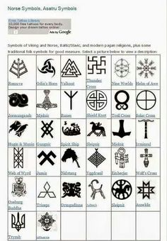 Symbols Symbols Symbols Related Post Celtic Tattoo Design Celtic Tattoo Design Celtic Tattoo Design Looking at Game of Thrones, in Old Norse The endtime is coming. The night is very long indeed; sun and moon have vanished. From the east march th Fenrir Tattoo, Norse Tattoo, Viking Tattoos, Loki Tattoo, Viking Rune Tattoo, Tattoo Symbols, Viking Life, Viking Art, Viking Signs
