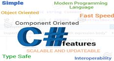 Get C# Programming Assignment Help,Coding Homework money back repeat customer,contact us Basic Programming Language, Programming Languages, Online C, Online Tutoring, Instructional Design, Web Development, Homework, Coding, Technology