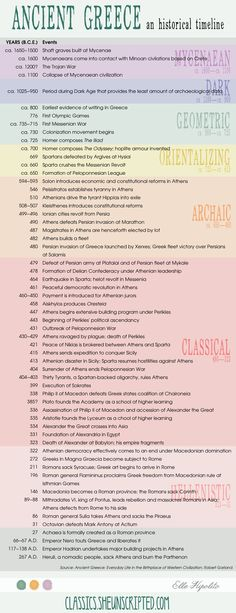A timeline of ancient Greek history
