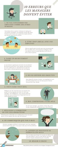 10 erreurs que les managers doivent éviter Formation Management, Small Business Entrepreneurship, Leadership, Data Analytics, Human Resources, Positive Attitude, Business Planning, Teamwork, Workplace