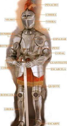La armadura medieval podía estar constituida por más de doscientas piezas