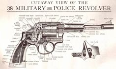 Cutaway view of the S&W revolver.