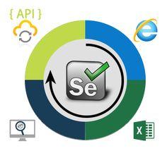 Selenium Framework for API Testing