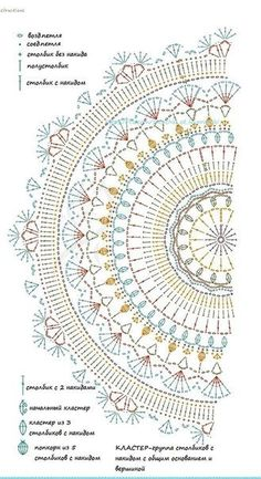 crochet mandala pattern The post appeared first on Tapeten ideen. So dekorieren Sie Crochet Doily Diagram, Crochet Mandala Pattern, Crochet Stitches Patterns, Crochet Chart, Crochet Doilies, Thread Crochet, Doily Rug, Crochet Round, Crochet Squares