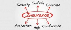 Save Family Future By Life Insurance In Garland Texas
