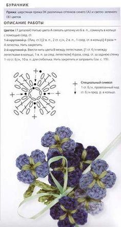 Crochetpedia: 2D kwiaty szydełka Darmowe Wzory