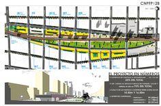 Uno de los aspectos más salientes de la gestión urbana hoy es la participación…